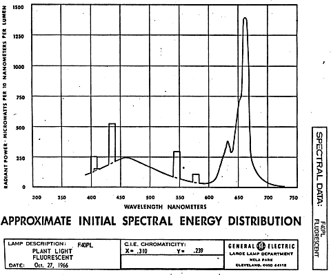 all metal density chart pdf